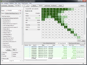 PokerTracker-texas-holdem-ataskaitu-sistema